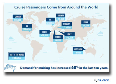 Cruise Lines, Passengers Spent $21 Billion In 2014