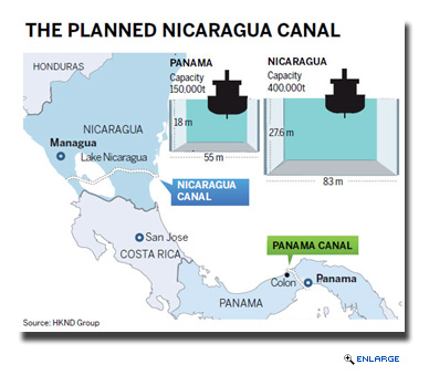 Nicaragua Approves $40 Billion Alternative To Panama Canal