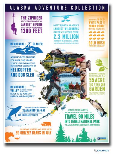 Royal Caribbean Unveils New Alaska Adventures For Summer 2017